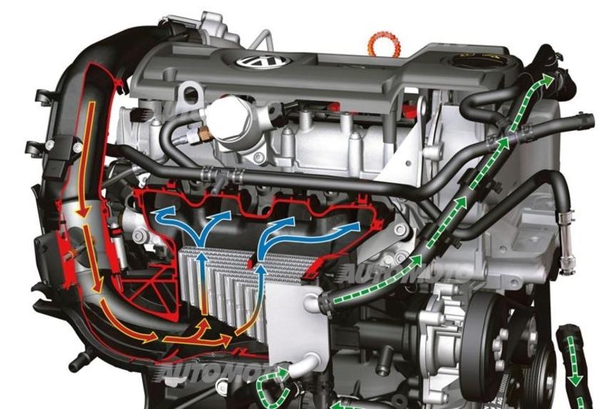 Alla Scoperta Dei Motori Turbo L Intercooler Terza Parte