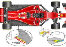 F1, GP Ungheria 2017: le novità tecniche della Ferrari