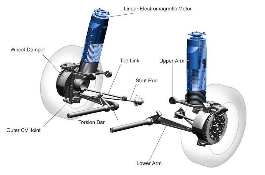 Electric Hydraulic Shocks For Cars