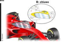 Formula 1, halo: cos'è e come funziona