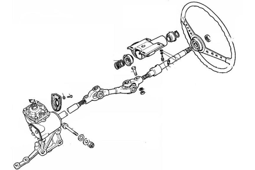 accessori auto e ricambi per auto - automoto it