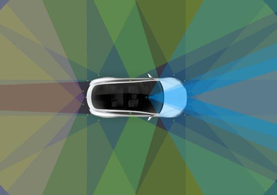 Tesla: arriva la Model S 100D