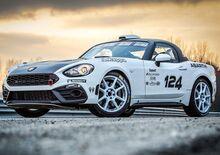 Trofeo Abarth 124 Rally, il calendario