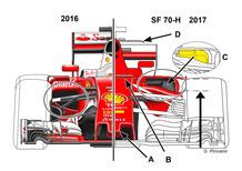 Formula 1 2017, Ferrari SF70H: analisi tecnica