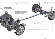 Trazione integrale e controllo dinamico della vettura (prima parte)