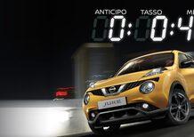 Promozione Nissan Juke da 14.700 €