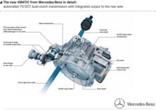 Trazione integrale e controllo dinamico della vettura (seconda parte)