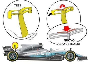 Formula 1, GP Australia 2017: le novità tecniche dei top team