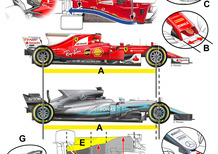 Formula 1: le differenze tecniche tra Mercedes e Ferrari